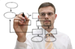 Business Process Change and CRM