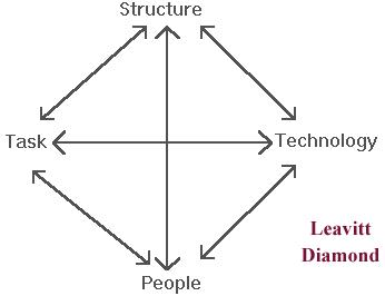 Essay/Term paper: Managing the transition from maturity to decline: diamond power corporation