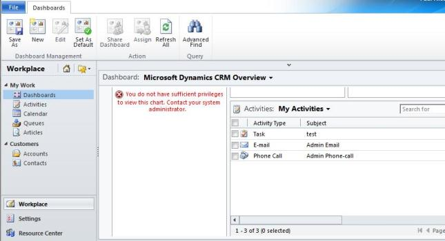 General Security Role for Dynamics CRM 2011