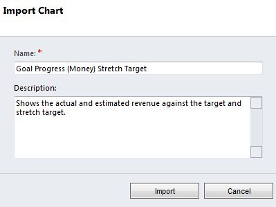 Adding Stretch Targets To Personal Goal Progress Charts