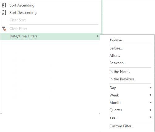Power BI Microsoft Dynamics CRM 2013 – Part 10