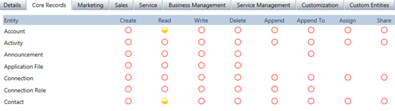 Restricting Access for Integrations to Microsoft Dynamics CRM 2011 Using Security Roles