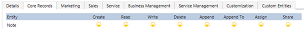 image thumb Use Hierarchy Security in Microsoft Dynamics CRM for Private Notes