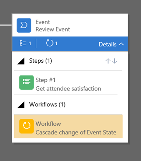 image thumb 1 How to Run Workflow on Business Process Flow Stage Change in Dynamics 365