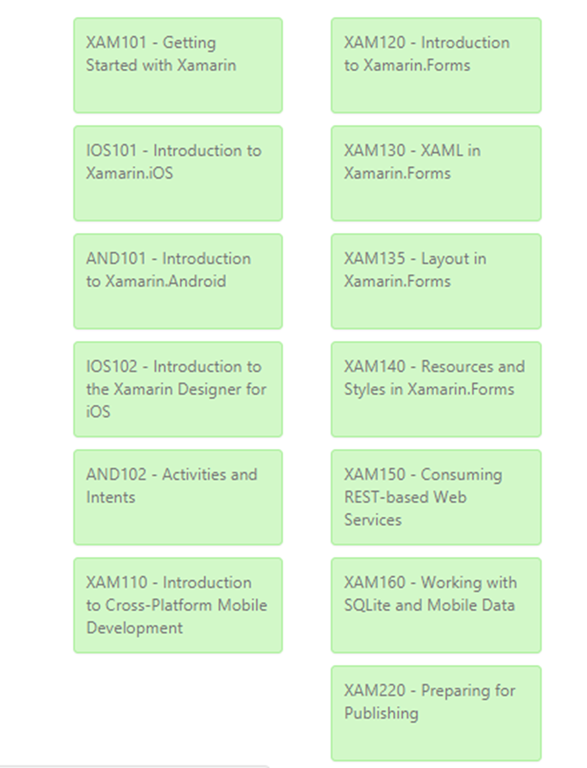 How To Become A Xamarin Certified Professional Developer Magnetism