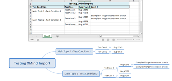 image thumb 1 Optimizing Dynamics 365 Test Planning and Documentation with XMind Pro Part 1
