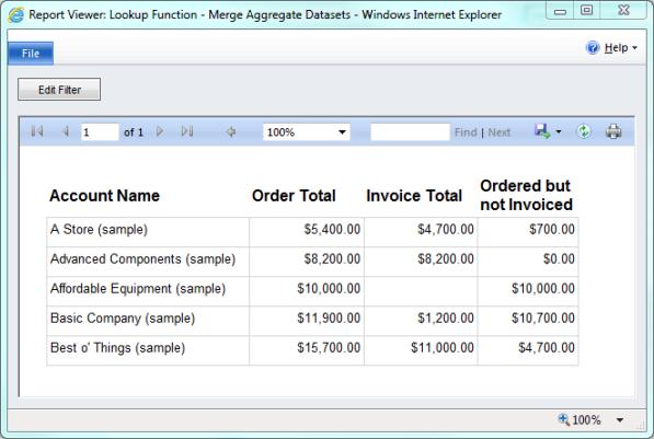 CRM 2011 SSRS Lookup Function Merge Aggregate Datasets