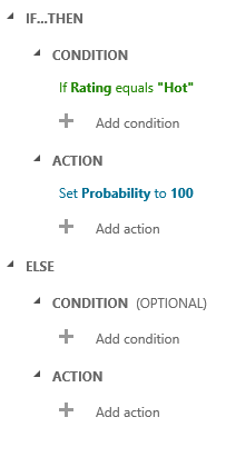 New Conditional Statements Microsoft Dynamics CRM 2015 Business Rules