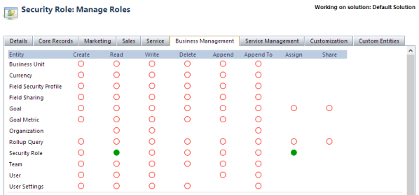 Permissions Required to Manage Roles in Dynamics CRM 2011