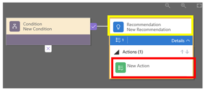 image thumb 1 Introduction to Dynamics 365 Business Rule Recommendations