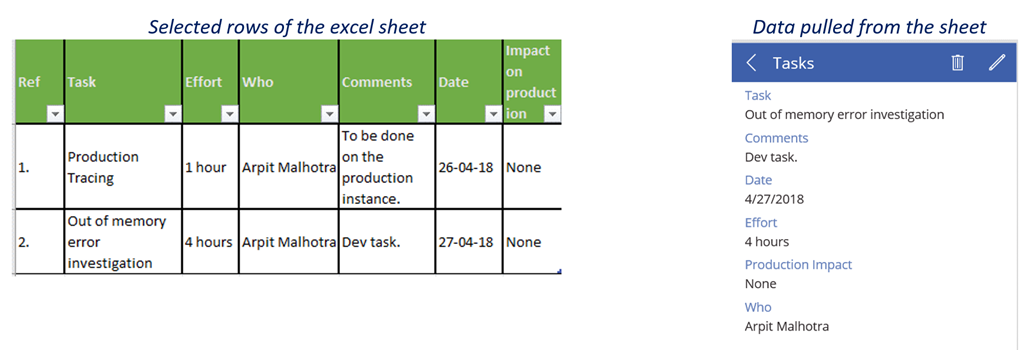 Connect PowerApps to an Excel Sheet | Magnetism Solutions
