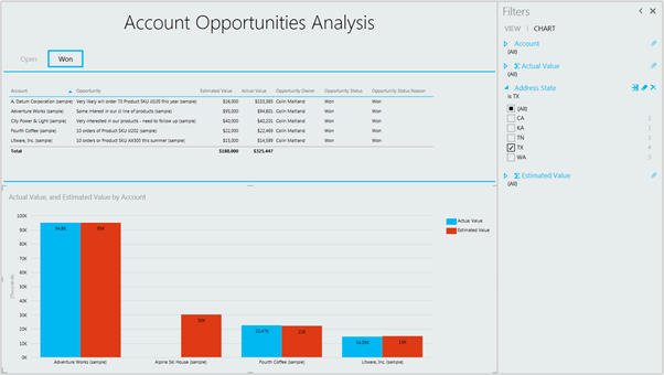 Power BI Microsoft Dynamics CRM Online – Power View Report