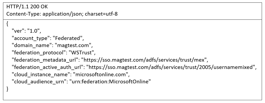 Dynamics 365 Online ADFS Authenticate with User Credentials