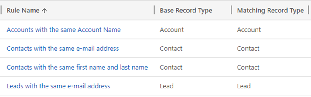 Duplicate Detection When Qualifying Leads in Dynamics 365 - Part 1