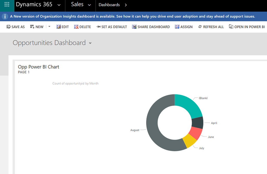 Unable to View Shared Power BI Dashboard in Dynamics 365