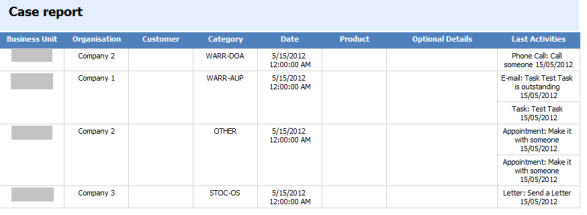 Adding Filter Parameters into SQL Query of SSRS | Magnetism